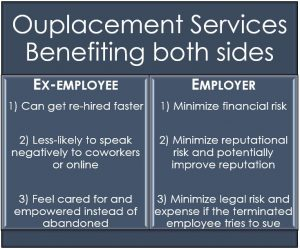 Outplacement Services include resume writing, job search strategy, interview coaching, and more